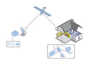 Работа спутникового интернета радиоволны после переустановки windows 7 домашней базовой не работает интернет